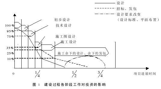 电路的基本概念及定律