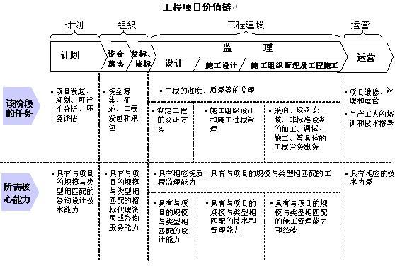 M型企业组织结构图