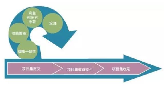 加强项目文化建设 提升项目管理水平 打造企业软实力