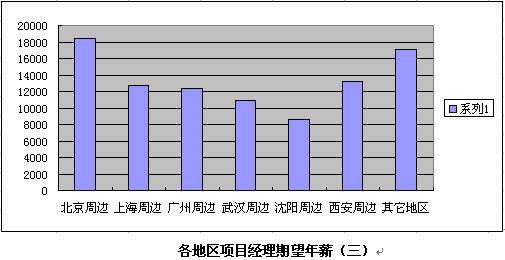 南京人口管理干部学院_区域人口管理